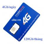 Sim 3G 4G OBC Mobifone 120Gb/tháng tốc độ cao
