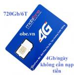 Sim 3G 4G OBC Mobifone 720Gb trọn gói 6 tháng
